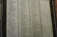 Список всех пап, избиравшихся в Ватикане. Рим.